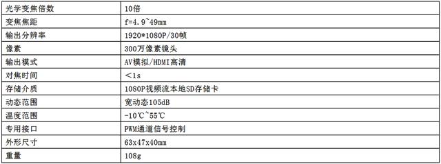 【012入围产品】JA-6160多旋翼无人机 - 江苏金安警用器材制造有限公司(组图)