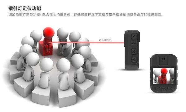 传承经典 性能升级---HP DSJ-A5s 带给您高效的应用体验(组图)
