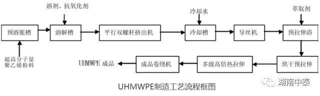 全世界70%防弹衣是中国制造!这些防弹材料你都知道吗?(组图)
