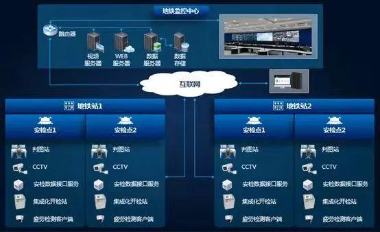 同方威视亮相北京安博会,毫米波人体安检仪获创新产品特等奖(组图)