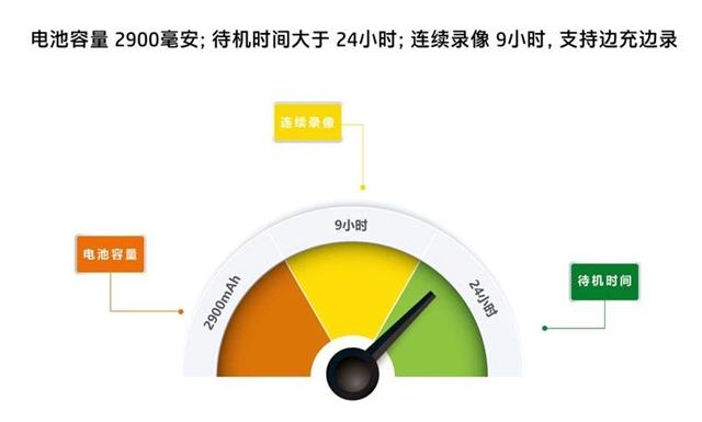 惠普DSJ-A5全面升级为A5s,在多科技加持路上一骑绝尘(组图)