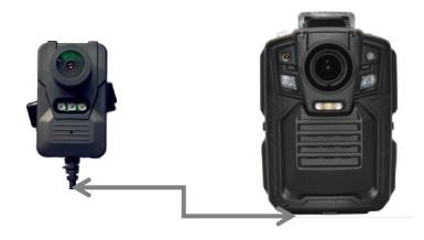 执法仪专配!高清红外数字摄像头丨新品上市(组图)