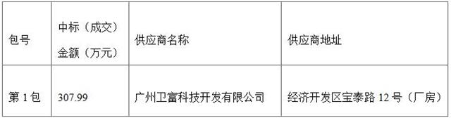 恭贺广州卫富成功中标天津市公安局警务保障部为全局基层派出所购置新型公安单警装备强光手电项目(组图)