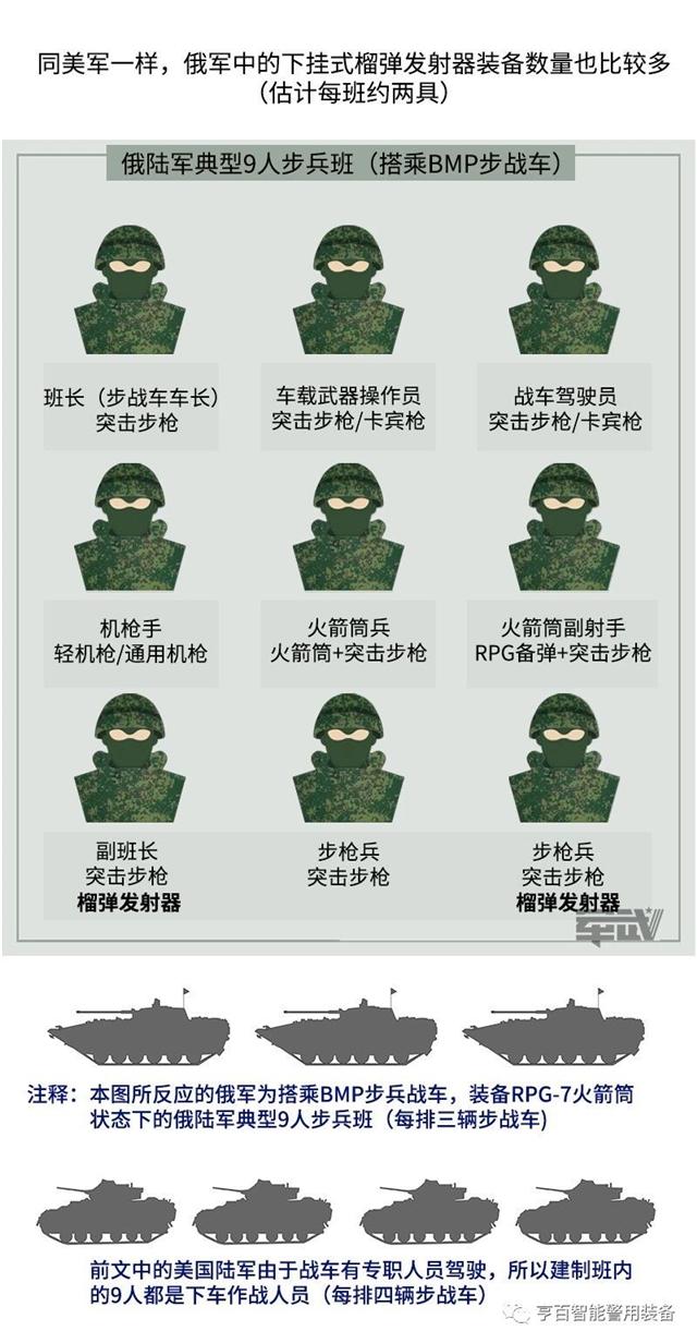 解放军的95步枪真的不适合加榴弹发射器吗?|亨百智能数字化长枪柜(组图)