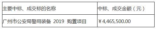 恭贺安泰富源成功中标广州市公安局警用装备2019采购项目(组图)