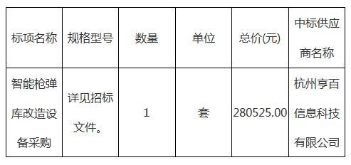 恭贺亨百信息成功中标杭州市公共资源交易中心建德分中心关于建德市人民法院智能枪弹库改造设备采购项目