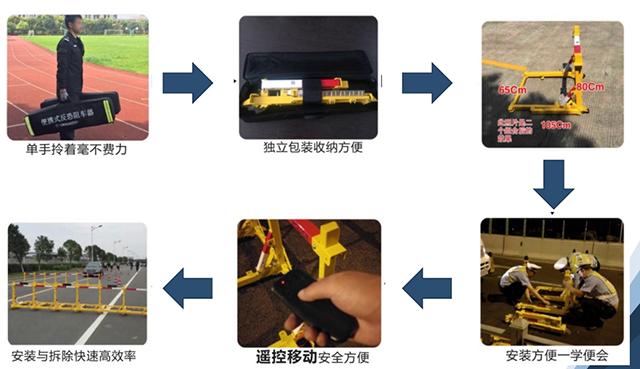 暴力冲卡造成二次伤害?宁波力度便携式反恐阻车器高效拦截(组图)