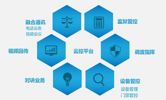 """如何满足通信市场需求?数果科技持续推进""""行业智能应用+""""发展(组图)"""