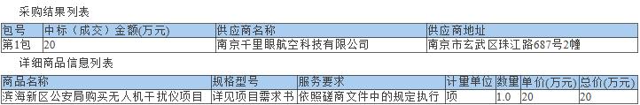 天津市濱海新區公安局采購特警用無人機干擾儀設備項目 (項目編號:ZCZB-2019-A-378)成交公告