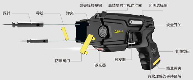 非致命伤害+关键一击 这款电击枪关键时刻能派上大用场(附视频)