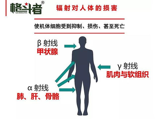 中博天际:核生化核辐射防护套装(分体式)