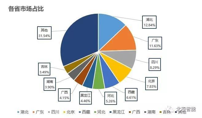 2019中国枪弹柜行业发展研究报告