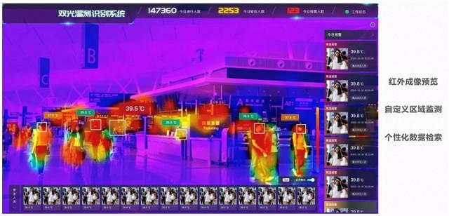 北京中泰恒通:人体测温防控产品集成(组图)