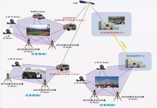 """单兵作战系统""""天眼""""扬威维和战场(组图)"""