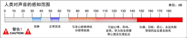 """""""声防""""装备在森林火灾中的应用(组图)"""
