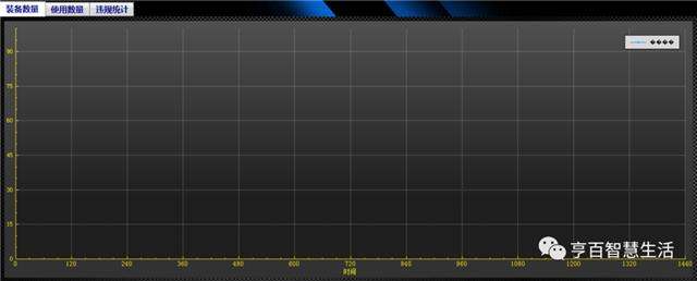 亨百新型警用装备智能化管理(组图)