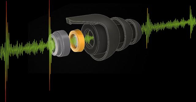 颠覆射击听力保护的革命性产品峰力Serenity Choice---射击自动降噪耳塞(组图)