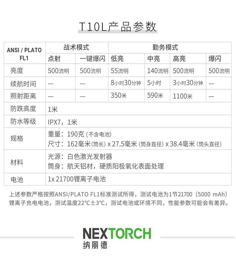 新品上市 T10L,一键爆闪白激光战术手电(组图)