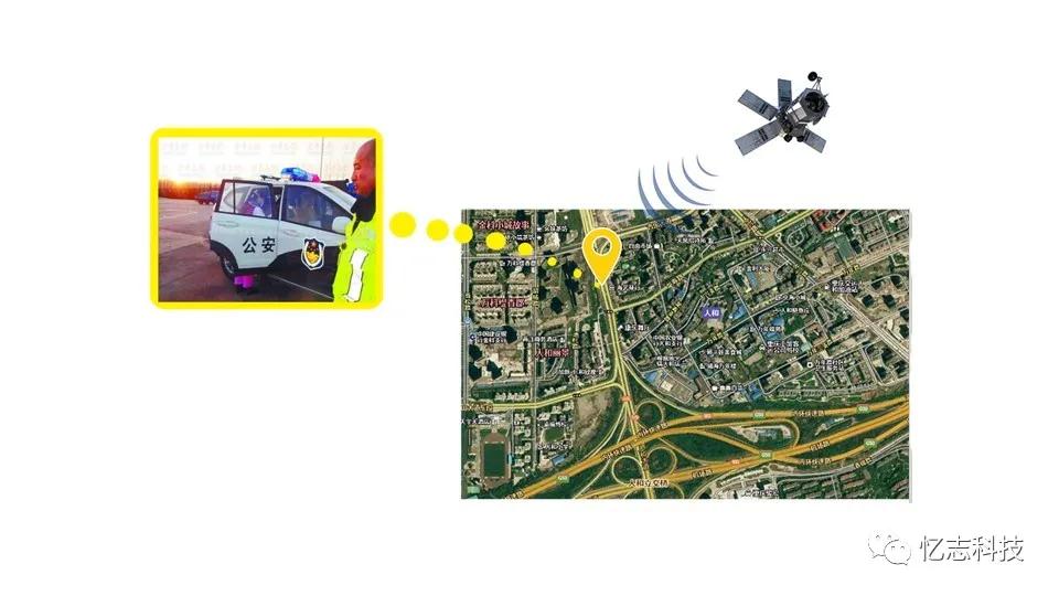 警车车载监控解决方案(组图)