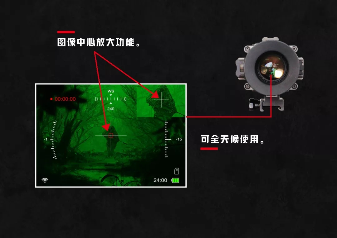 新品 | 迅镭科技昼夜数码瞄准镜!(组图)