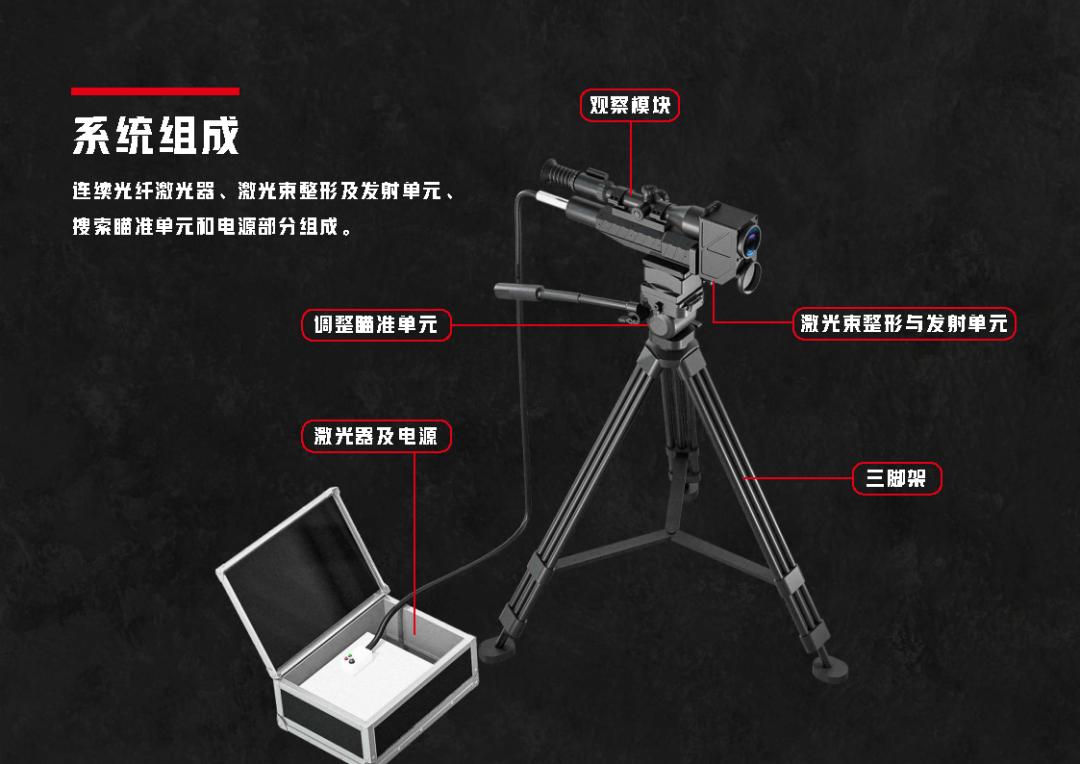新品 | 迅镭科技便携式激光销毁设备(组图)