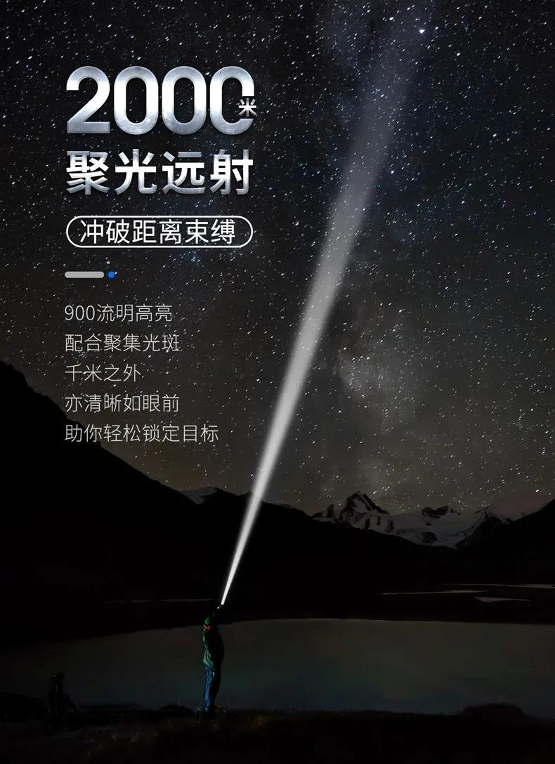 新品上市 | 纳丽德首款20W白激光战术手电——T20L